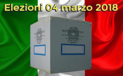 ELEZIONI POLITICHE 20118 – RISULTATI COMUNE DI BARDONECCHIA